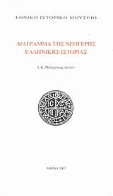 Διάγραμμα της νεότερης ελληνικής ιστορίας