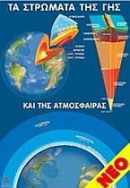 Αφίσα - Τα στρώματα της γης και της ατμόσφαιρας